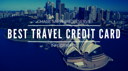 Best travel credit card cover photo